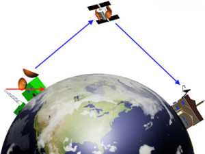 Üzleti ADSL internet